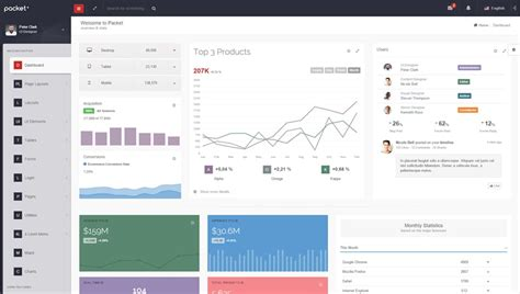 layout design angularjs packet angularjs admin web app