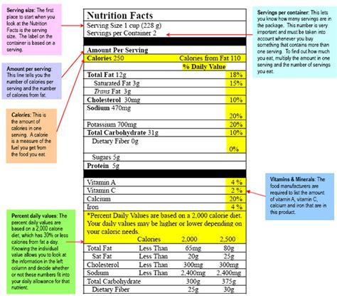 nutrition label design guidelines nutritional facts on food labels way to grow chkd