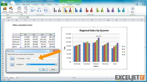 excel tutorial how to make a graph excel tutorial how to create a standalone chart