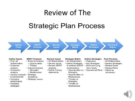 bank strategic plan template strategic planning powerpoint