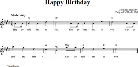 printable happy birthday sheet music alto sax printable happy birthday sheet music alto sax