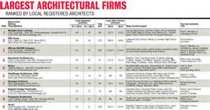 Top Architecture Firms by Top Architecture Firms In Singapore 2014