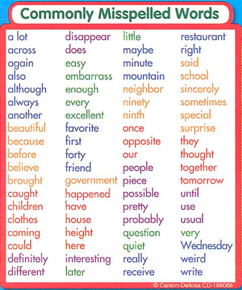 Misspelled Words | most commonly misspelled word images