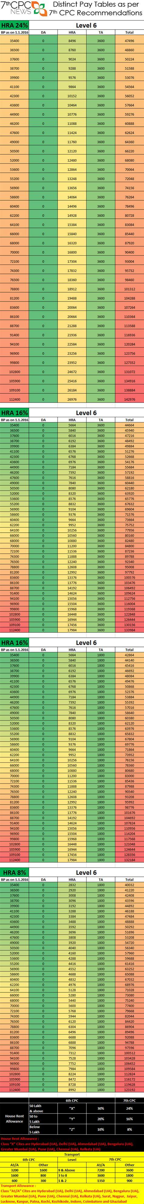 pcda circular 547 revised pension in ro jcosor pcda pension latest circular 555 newhairstylesformen2014 com