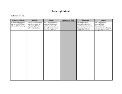 logic model template health logic model worksheet worksheets for all and