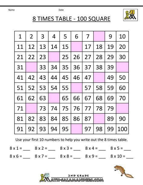 Times Table Worksheet by 8 Times Table