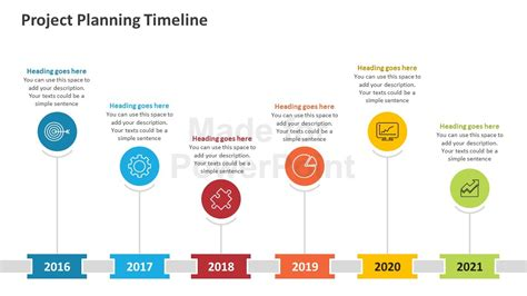 editable timeline template free project planning timeline editable powerpoint template