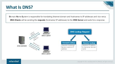 tutorial linux dns server linux administration tutorial configuring a dns server