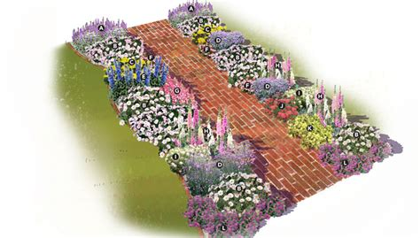 garden plans zone 3 pdf