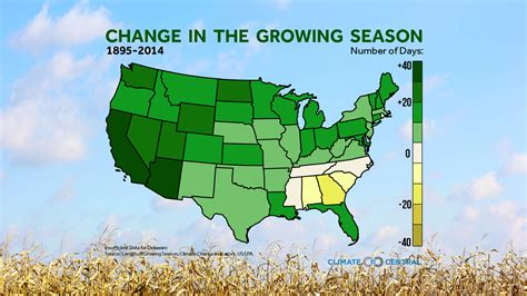 change in the growing season climate central