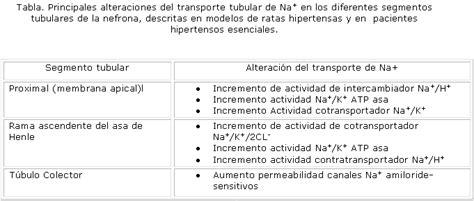ministerio de transporte avaluo vehiculos 2016 ministerio de transporte liquidacion impuesto 2016 tablas