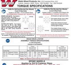 Trailer Tire Torque Wheel End Torque Today S Trucking