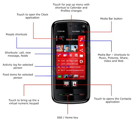 Nokia Mobile Touch Screen by Nokia Touch Screen Mobile Review