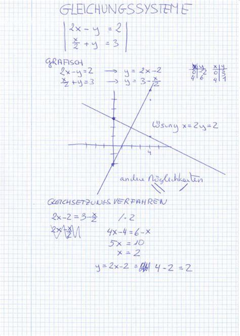 welche haustüren sind die besten mathe physik mehr welche unterrichtsnotizen sind die besten