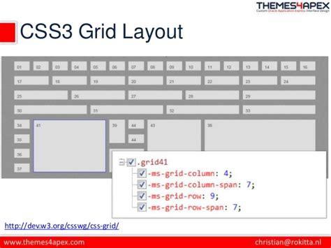 apex outputpanel layout none responsive web design apex theme 25