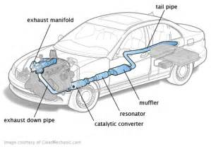Exhaust System Car Diagram Exhaust And Emissions