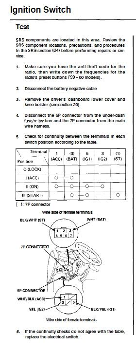 1994 honda civic ignition switch wiring diagram 47