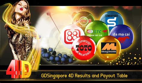 Sweepstake Result Singapore - get the latest singapore malaysia lottery 4d result onl