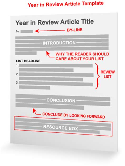 year  review article template