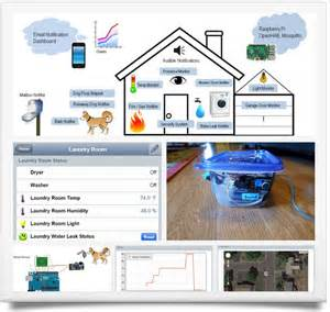 Diy Home Automation Ideas Raspberry Pi Home Automation Great Project