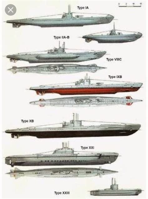 german u boat losses ww1 what are some of the submarines used in world war i quora