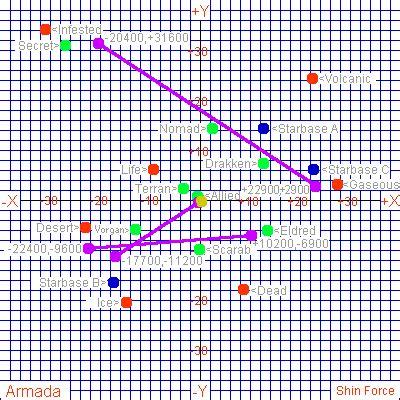 armada sega dreamcast armada map strategy shin strategy sega