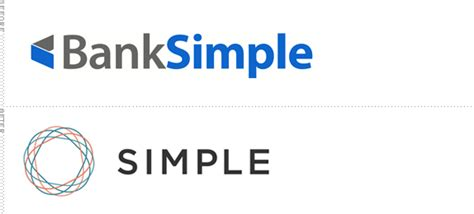simple bank brand new simple banking an oxymoron realized