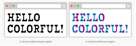css for font color experimenting with color fonts css tricks