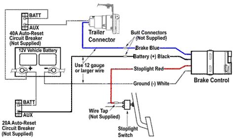 brakes for trailers trailer brakes