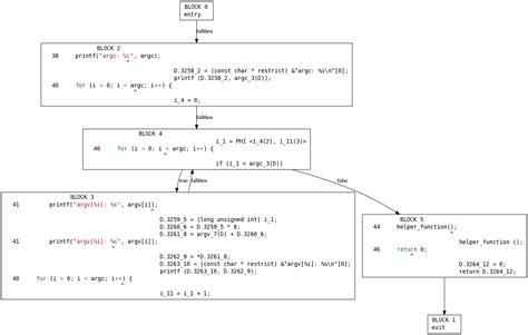 python scripting exles pdf seotoolnet com