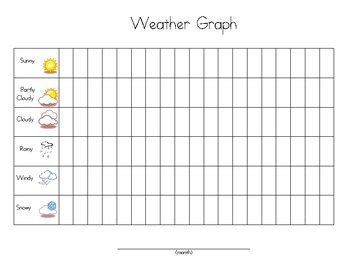 Weather Graph For Calendar Time Kindergarten Primary Grades By Miss C Weather Graph Template
