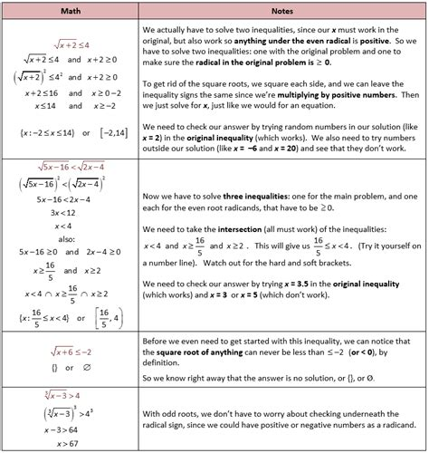 Solving Rational Equations Worksheet Answers by Solving Rational Inequalities Worksheet Kuta Solving