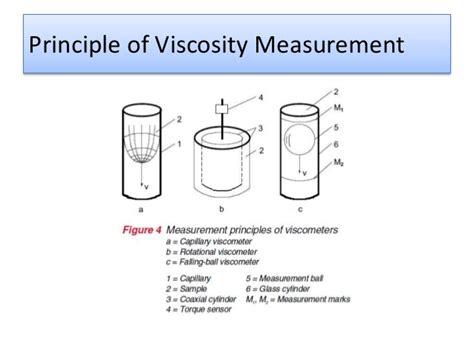 viscosity measurement