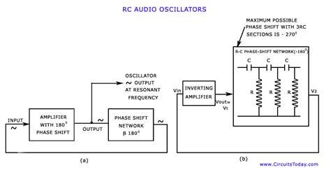 audio oscillator integrated circuit audio oscillator integrated circuit 28 images three output waveform audio oscillator using