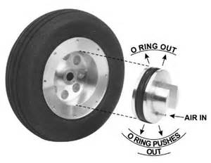 Tires And Wheels Of An Aircraft Wheels Tires And Brakes Shopbvmjets Your One Stop