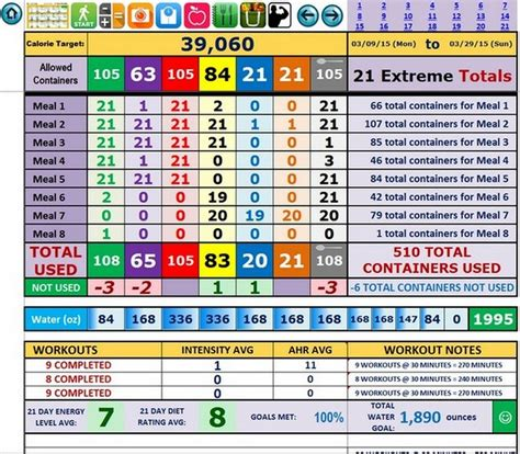 21 Day Fix Spreadsheet by 21 Day Fix Spreadsheet Papillon Northwan