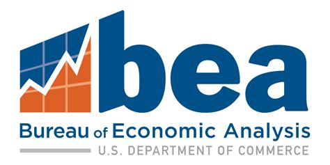 us bureau of economic analysis guidelines for citing bea information