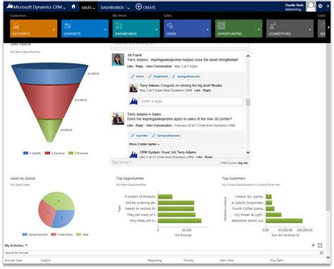 7 Great Blogs by 7 Great Reasons To Upgrade To Crm 2013 Rba