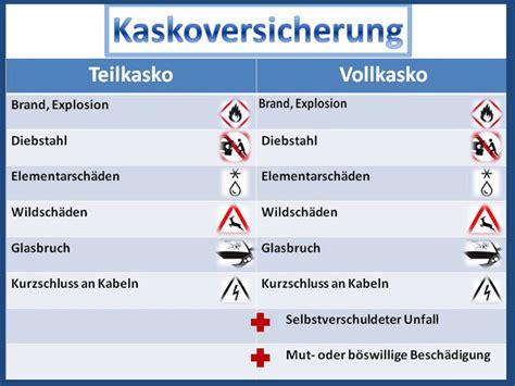 Kfz Versicherung Vergleich Vollkasko Teilkasko by Vollkasko Leistungen Vollkaskoversicherung