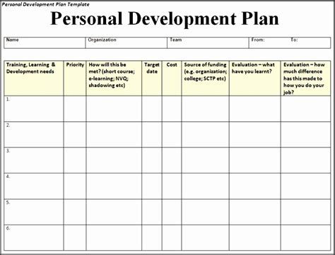 how to write a project plan template 5 plan template sletemplatess