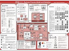 bpmn 20 poster en bpmn pdf - Bpmn Pdf