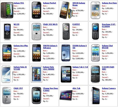 Hp Second Samsung S 3 Mini harga samsung galaxy s iii mini dan spesifikasi april 2013