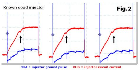 inductive kick of an injector misfire 2001 peugeot 406 2 0