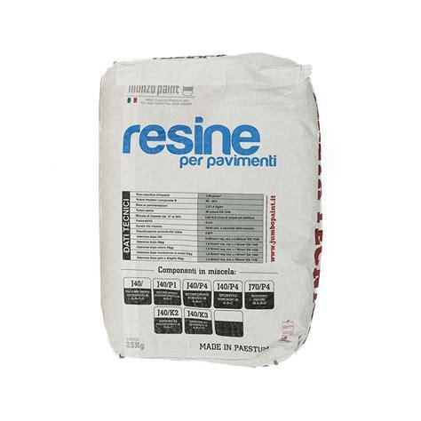 produttori resine per pavimenti microcemento sansone loft linea industrial resineitalia