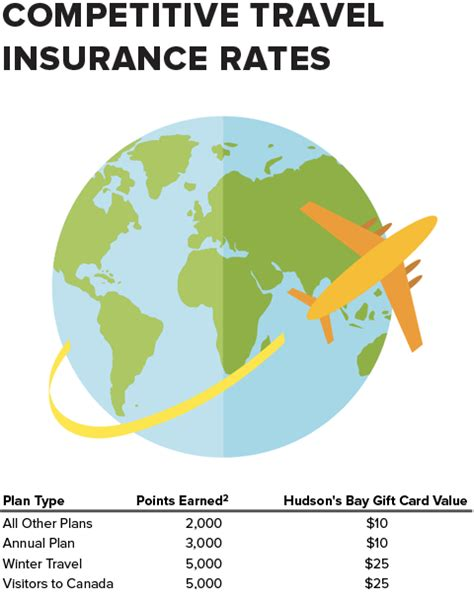 house of travel travel insurance house of travel travel insurance 28 images house of travel travel insurance 28