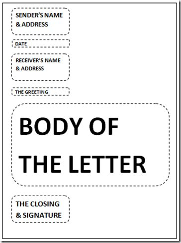 Business Letter Diagram Layout For Business Letters Literally Communication
