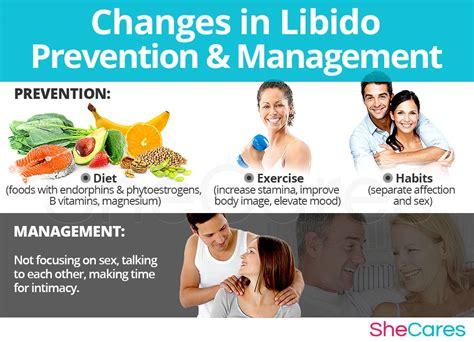 li bido changes in libido hormonal imbalance symptoms