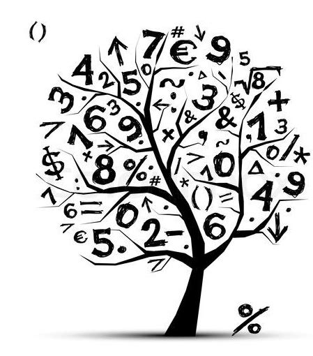imagenes de matematica matem 225 ticas imm marco1b juniorhighschool