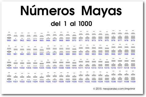 tabla de numeros mayas del 1 al 5000 labocommx numeros mayas del 1 al 1000 100 picture car interior design