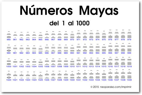 Imprimir Numeros De 100 A 1000 | numeros mayas del 1 al 1000 100 picture car interior design